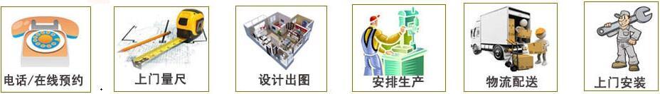 广州帝金御品牌家居定制流程图